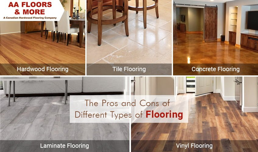 Review of types of floor