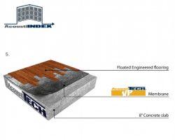 AcoustiTECH VP Acoustic Underlayment for Floated Flooring